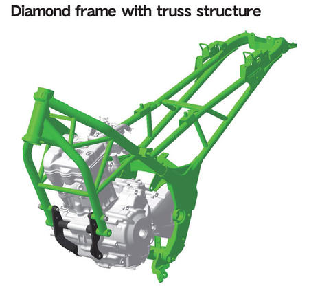 2011-Honda-CBR250R_Diamond-Frame_01